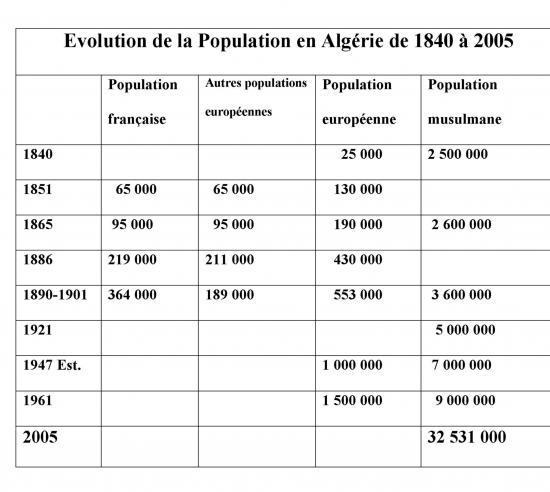 POPULATION ALGERIE.jpg