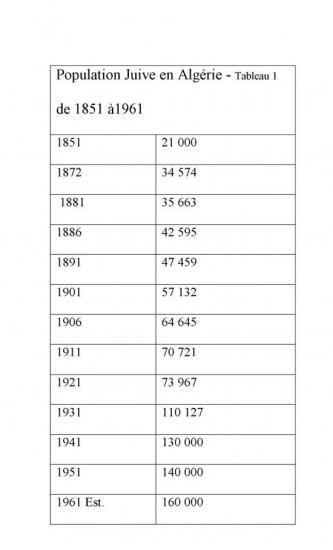 POPULATION JUIVE.jpg